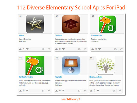 112 Elementary School Apps For iPad | Primary School Teaching | Scoop.it