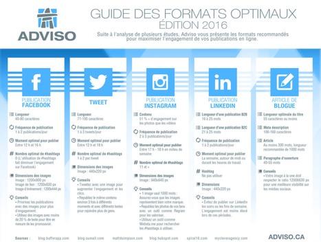 [Infographie] Médias sociaux : en 2016, maximisez l'engagement! | Pense pas bête : Tourisme, Web, Stratégie numérique et Culture | Scoop.it