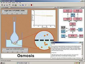 Simulation for Science Education - ETEC 510   Simulaciones para la enseñanza de las ciencias   Scoop.it