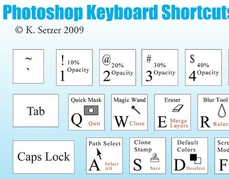 7 Cheatsheets to Boost Your Photoshop Experience | learning photoshop | Scoop.it