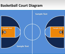 Basketball Court Diagram for PowerPoint | dd4 | Scoop.it