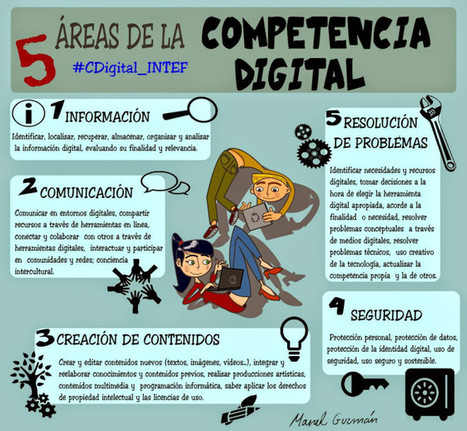 Áreas de la competencia digital @ManelGuzm | paprofes | Scoop.it