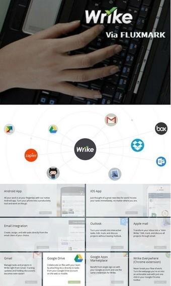fluxmark: Wrike Fr 2016 logiciel professionnel gratuit Social Collaboratif ,Gestion de projets | Logiciel Gratuit Licence Gratuite | Scoop.it