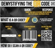 The QR Code explained [ Infographic ] | Technology in Business Today | Scoop.it