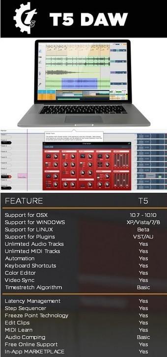 Tracktion 5 2016 Logiciel professionnel est devenu gratuit - Studio audionumérique et midi avec plugins | Actualités Top | Scoop.it