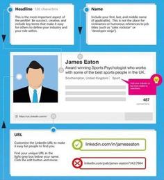 7 astuces incroyablement simples pour trouver des clients B2B avec LinkedIn | IFETH 83 | Scoop.it
