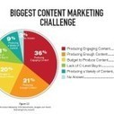 Things to consider – To Enhance the efficiency of the content | seo india | Scoop.it