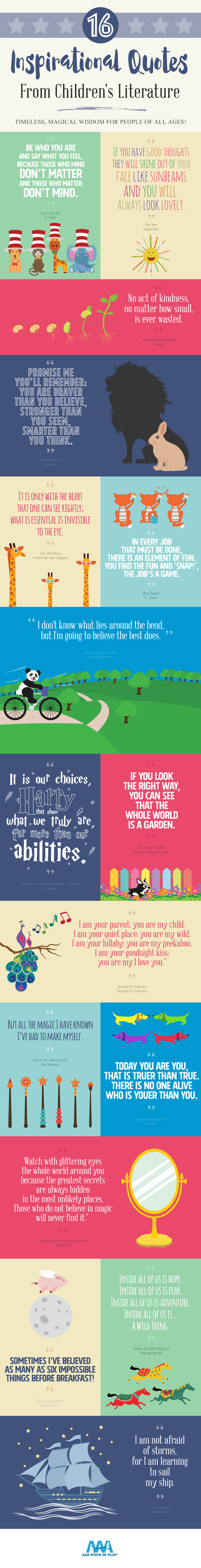 Inspirational Quotes from Children's Literature infographic - e-Learning Infographics | Create: 2.0 Tools... and ESL | Scoop.it