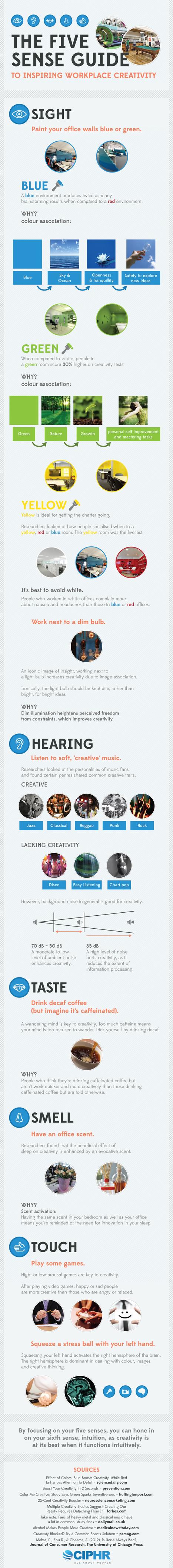 Inspiring Workplace Creativity Through the Five Senses | Organisation Development | Scoop.it