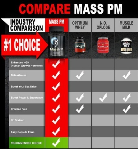 Mass PM – Get Free Trial (Supplies Limited) | MASS PM | Scoop.it