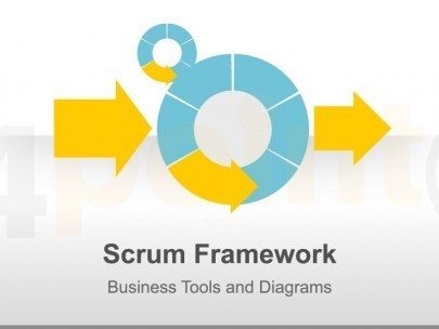 Lean Agile approaches: Why use scrum (or any other agile process)? | Kanban Vs Scrum | Scoop.it