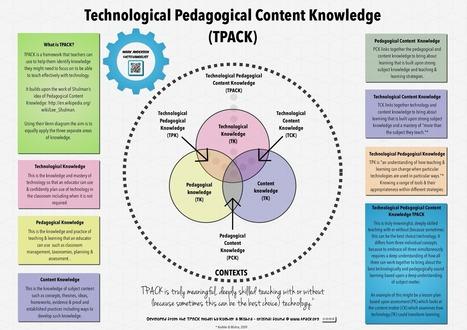 Education Technology - a return on your investment  - | Docencia y Nuevas Tecnologías | Scoop.it