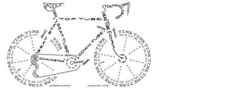 (EN) - Cycling Glossary: Cycling Terms and Bike Terminology Glossary | swissretreat.com | bike95 | Scoop.it