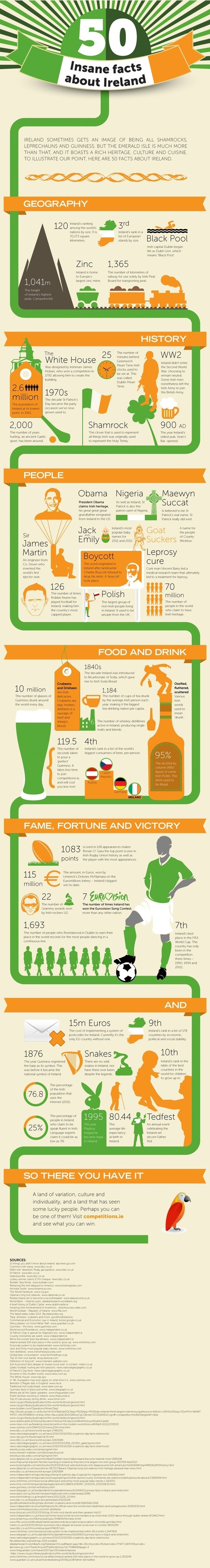 50 Fun Facts About The Emerald Isle [Infographic] | Daily Infographic | Ireland Travel | Scoop.it