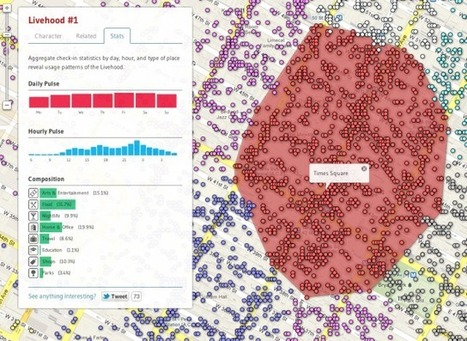 Livehoods – Use-Based Urban Analytics | Connecting Cities | Scoop.it