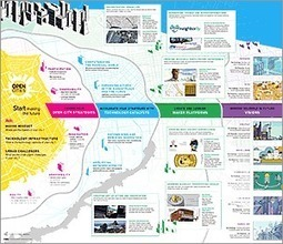 IFTF: Open Cities   Lyseo.org (ICT in High School)   Scoop.it