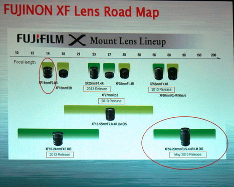 Fujifilm X Lens Roadmap 55-200mm Specifications Shown | ePhotozine | Fuji X-Pro1 | Scoop.it