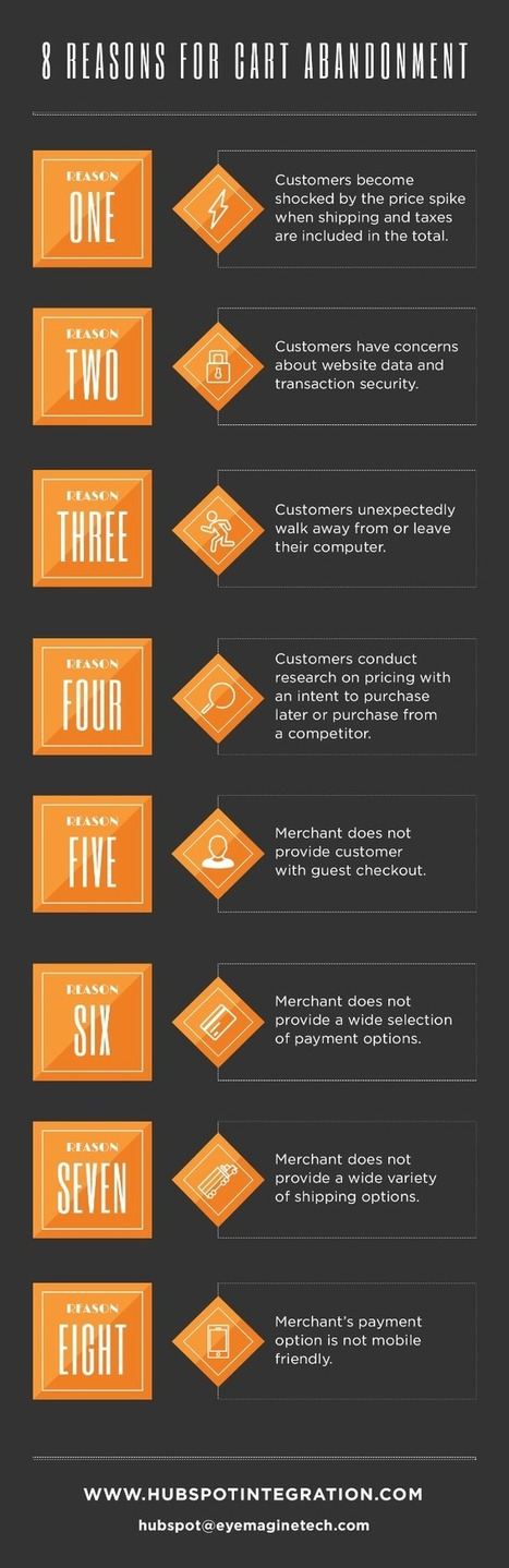 8 Reasons for Shopping Cart Abandonment and How to Combat It [Infographic]   Cloud Apps   Scoop.it