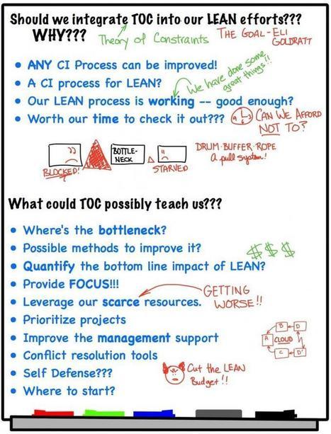 TOC + Lean | Kohls Consulting | CCPM = Wieloprojektowa skutecznosc | Scoop.it