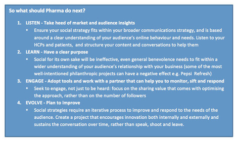 So What is Pharma's Ideal Role in Social? | Multichannel Marketing in the pharma industry | Scoop.it
