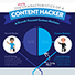 Growth Hacking 101: A Growth Focused Content Marketer [INFOGRAPHIC]   BestBuzz   Mobile Marketing Rewards   Scoop.it