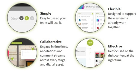 Volerro. Plateforme de travail collaboratif. | Education et TIC aujourd'hui | Scoop.it