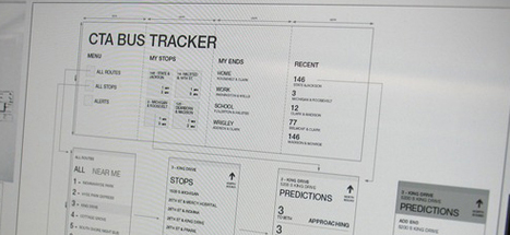 » Wicked Wireframes: WP7 Vector UX Kit on Windows Phone 7 | Expertiential Design | Scoop.it