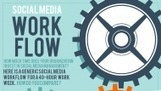 Social Media Workflow [INFOGRAPHIC]   Social Media Today   Marketing, Branding, Social and the impact on Sales   Scoop.it
