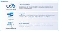 Le retour sur investissement des Médias Sociaux « Social Reflex | Média sociaux & community management | Scoop.it