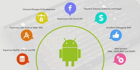 Best Tips to Know Before Starting Developing your First Android App | Android Apps Development | Scoop.it