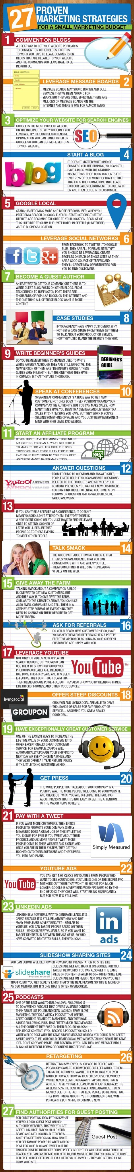Marketing Strategies For A Small Budget  - 27 Proven Ideas [INFOGRAPHIC] | Marketing Revolution | Scoop.it