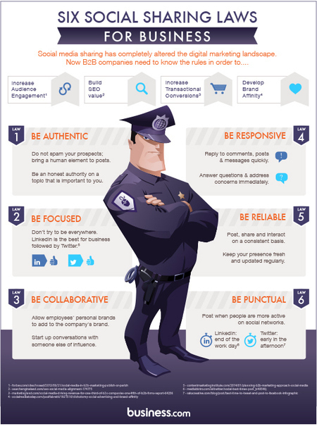 Six Laws Your Business Must Follow to Succeed on Social Media | Red Website Design | SocialMoMojo Web | Scoop.it