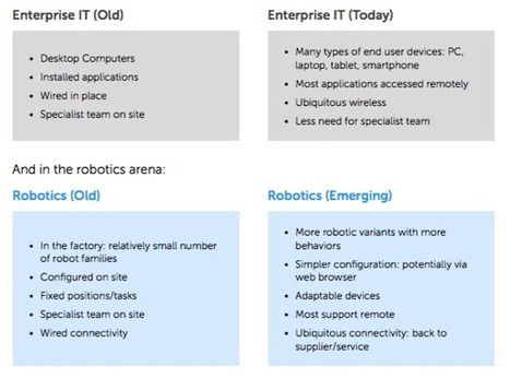 SVR Case Studies: Lessons for robotics from enterprise computing by Michael Harries | Silicon Valley Robotics | The Robot Times | Scoop.it
