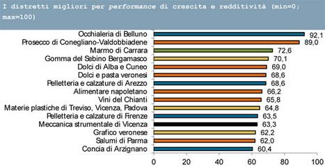 Da Belluno ad Arzignano: i 15 migliori distretti industriali d'Italia | Green economy & ICT- imprese italiane sostenibili | Scoop.it