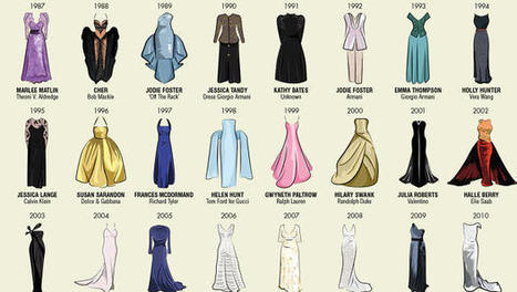All The Dresses Of Best Actress Oscar Winners Since 1929 | Changing the Corporation for the Good of All | Scoop.it