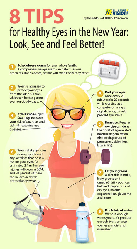 Visualistan: 8 Tips For Healthy Eyes In This New Year [Infographic] | Health | Scoop.it