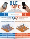 iBeacon vs NFC | iBeacons | Scoop.it