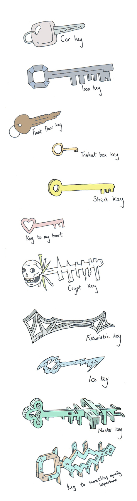 Drawings of significant keys | Stuff I like | Scoop.it