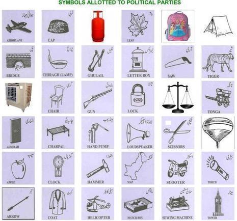 Pakistan's Election Symbols | Public Radio International | The Hobo Codes - Modern Marks of Legend | Scoop.it