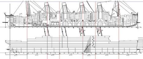 Prêts pour un ragoût à bord du Titanic II? | Bateaux et Histoire | Scoop.it