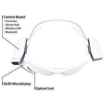 Sony transforme les paires de lunettes en smartglasses | Internet tips | Scoop.it