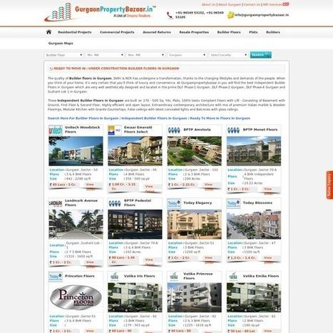 Independent Builder Floors in Gurgaon   Propertyingurgaon   Scoop.it