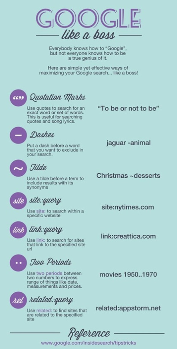 Quick Tips to Search Google Like a Boss [Infographic] | Social Media News | Scoop.it