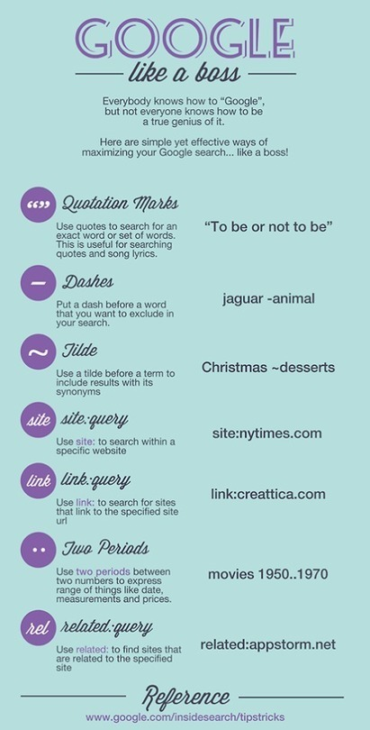 How to Search on Google Like a Boss [Infographic] | Blogging Tips | Scoop.it