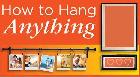 How to Properly Hang Photos On Any Type of Wall | xposing world of Photography & Design | Scoop.it