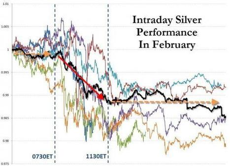 Silver's Four Hour Slamdown Window | Zero Hedge | Commodities, Resource and Freedom | Scoop.it
