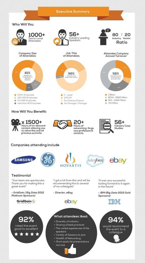 Big Data Innovation Summit, Santa Clara | Business Education | Scoop.it