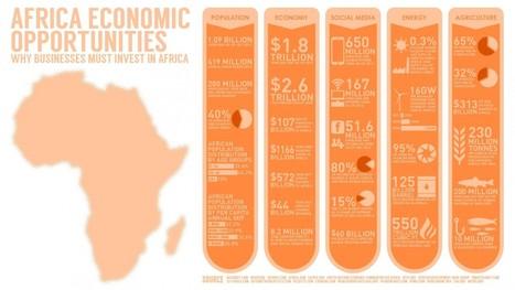 Africa Economic Opportunities: Why Businesses must invest in Africa | Visual.ly | Afrique, une terre forte et en devenir... mais secouée encore par ses vieux démons | Scoop.it