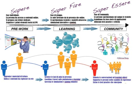 "Il Social learning ha ""l'aula"" in testa 