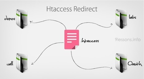 Htaccess File Tutorial and Tips. | Développement : veille | Scoop.it